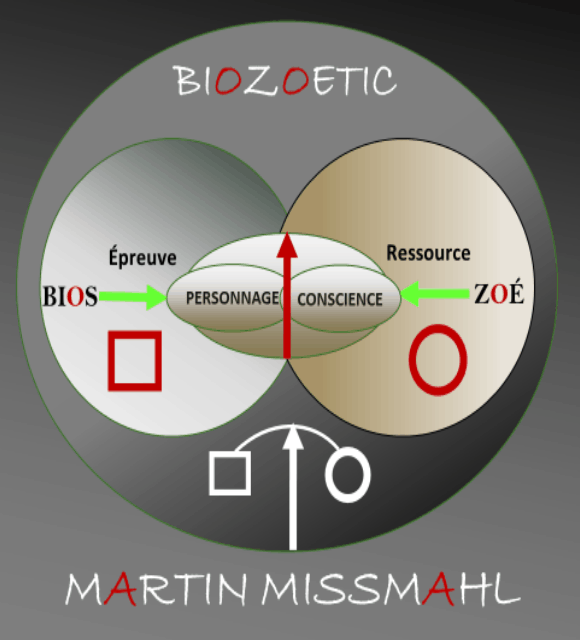 Docteur Martin Missmahl